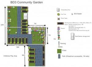 BD3 Community Garden Image (2)